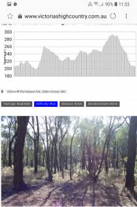 Ride Chiltern: Callitris Cycle Route. 16km, 10h=train+ride+lunch+train, grade 2