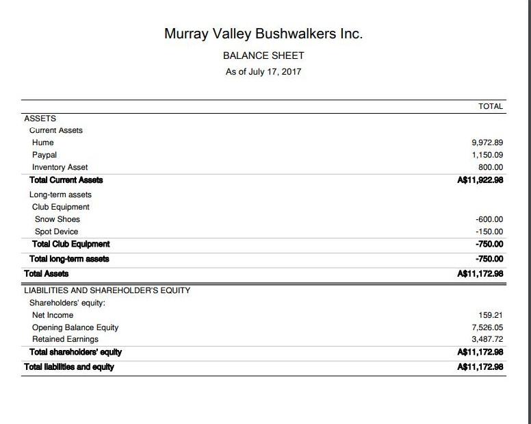 MVB Balance Sheet July 2017