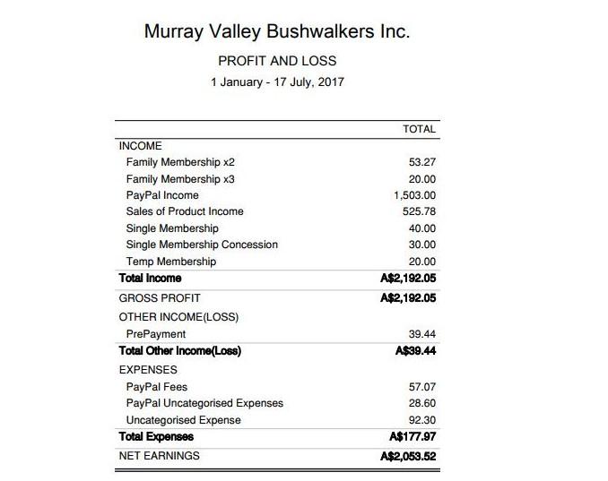 MVB Profit and Loss July 2017